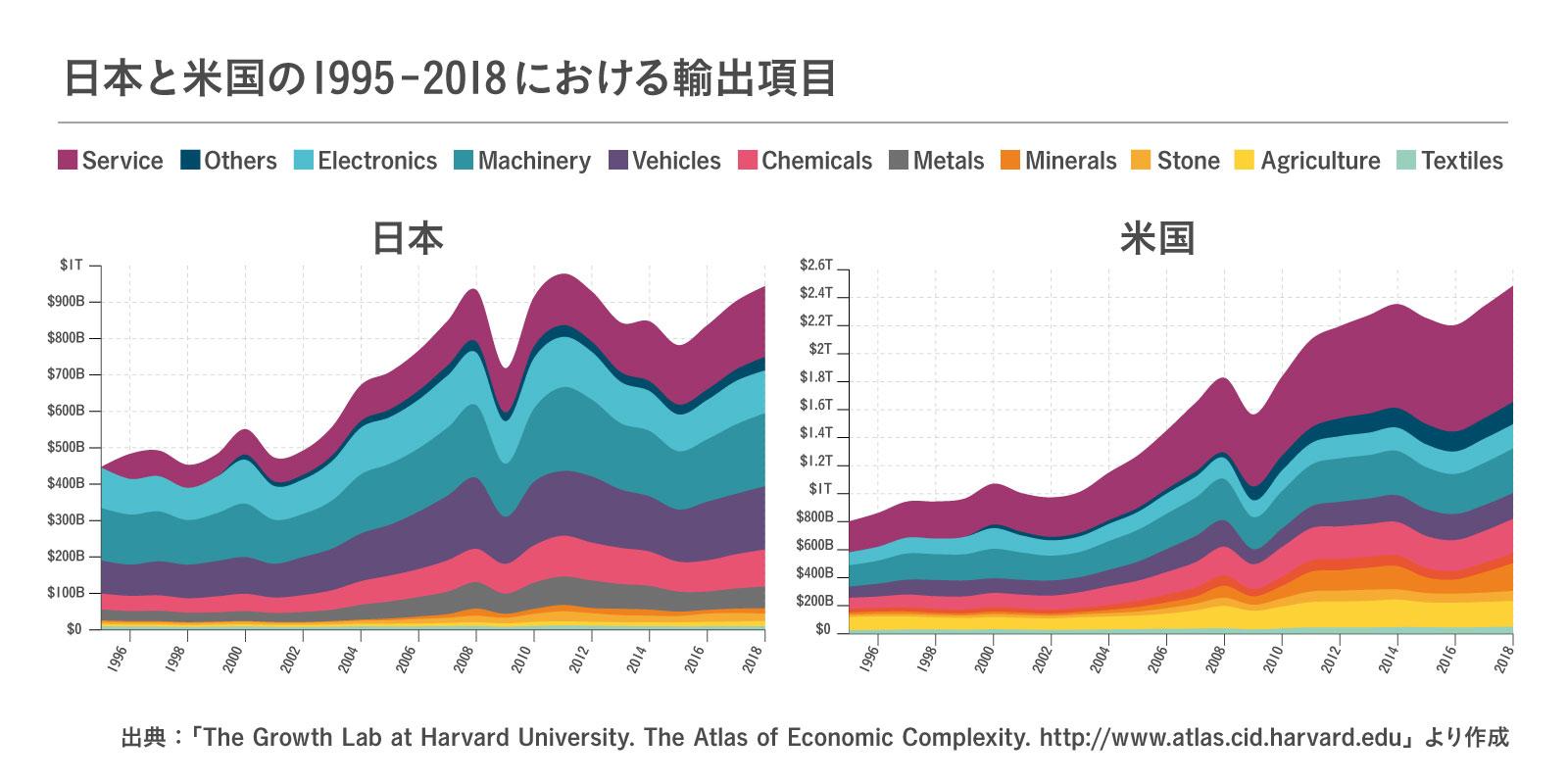 economic-complexity