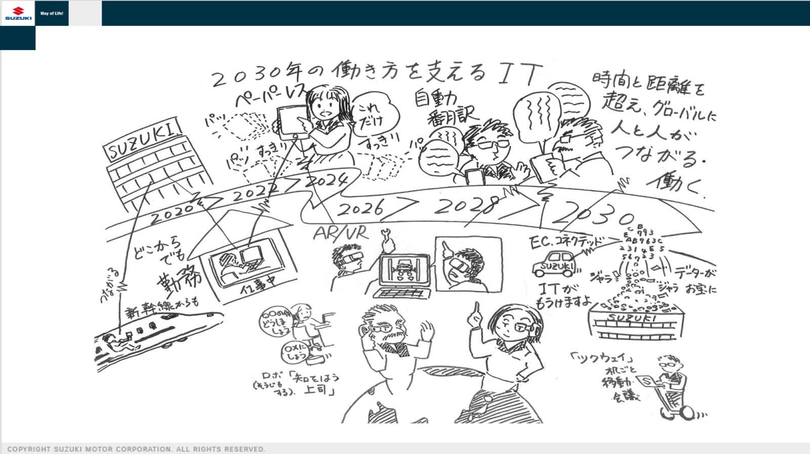 SUZUKI様_2030年の働き方を変えるIT