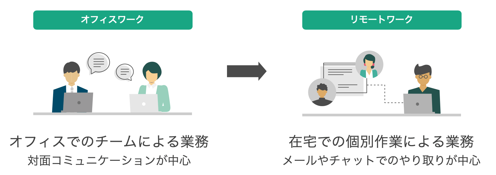 difference-of-workstyle