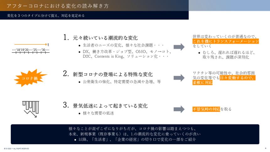 ドリームインキュベータ様_講演録_図1